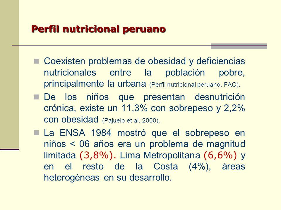 Perfil nutricional peruano Coexisten problemas de obesidad y deficiencias nutricionales entre la población pobre, principalmente la urbana (Perfil nutricional peruano, FAO).