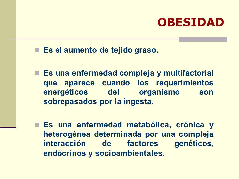OBESIDAD Es el aumento de tejido graso.