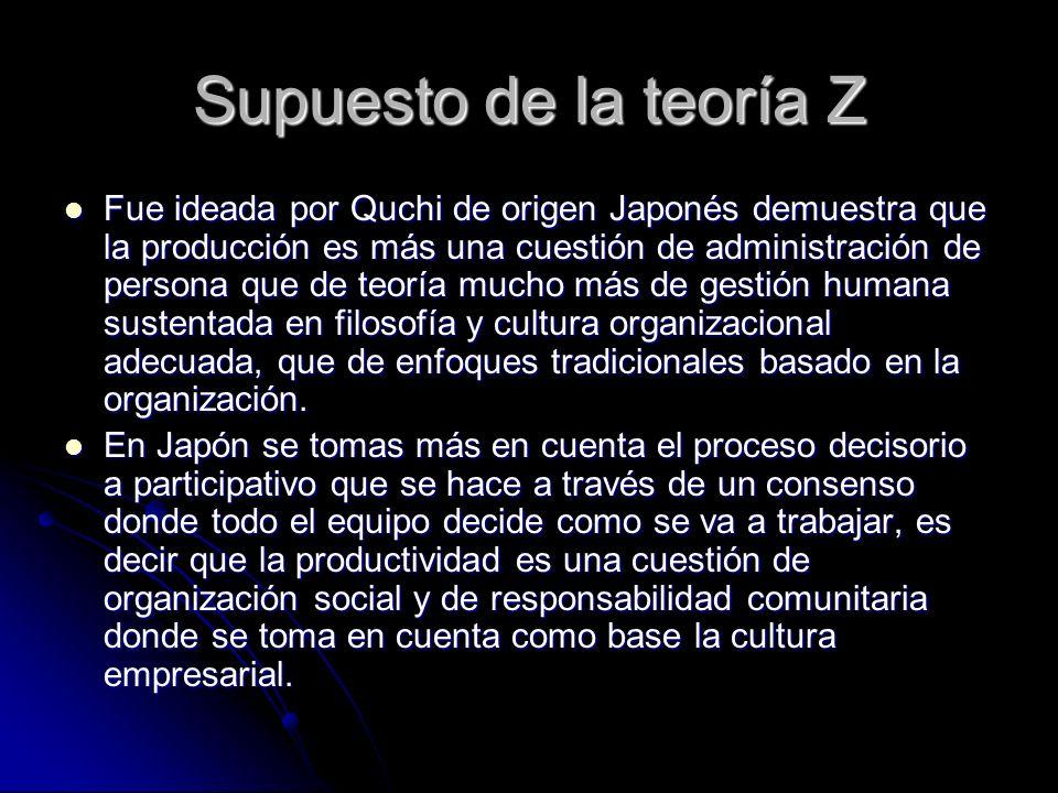 Supuesto de la teoría Z Fue ideada por Quchi de origen Japonés demuestra que la producción es más una cuestión de administración de persona que de teo