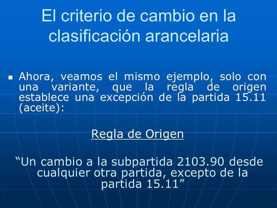 El criterio de cambio en la clasificación arancelaria Ahora, veamos el mismo ejemplo, solo con una variante, que la regla de origen establece una exce