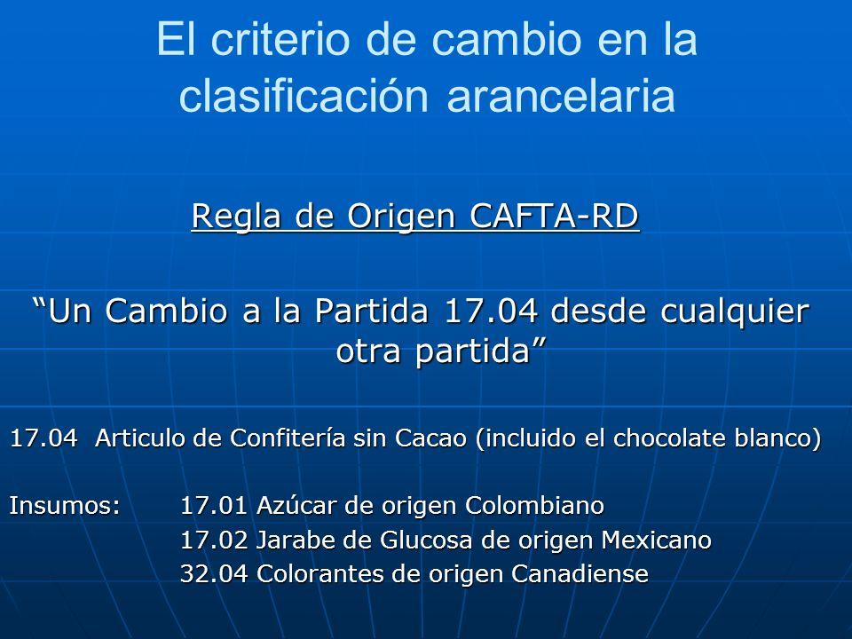 El criterio de cambio en la clasificación arancelaria Regla de Origen CAFTA-RD Un Cambio a la Partida 17.04 desde cualquier otra partida Un Cambio a l