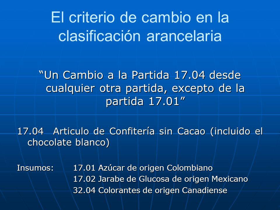 El criterio de cambio en la clasificación arancelaria Un Cambio a la Partida 17.04 desde cualquier otra partida, excepto de la partida 17.01 17.04 Art