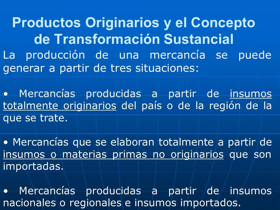 Productos Originarios y el Concepto de Transformación Sustancial La producción de una mercancía se puede generar a partir de tres situaciones: Mercanc
