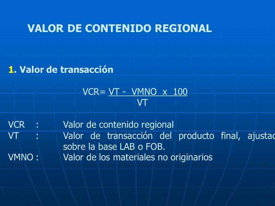 VALOR DE CONTENIDO REGIONAL 1. Valor de transacción VCR= VT - VMNO x 100 VT VCR: Valor de contenido regional VT: Valor de transacción del producto fin