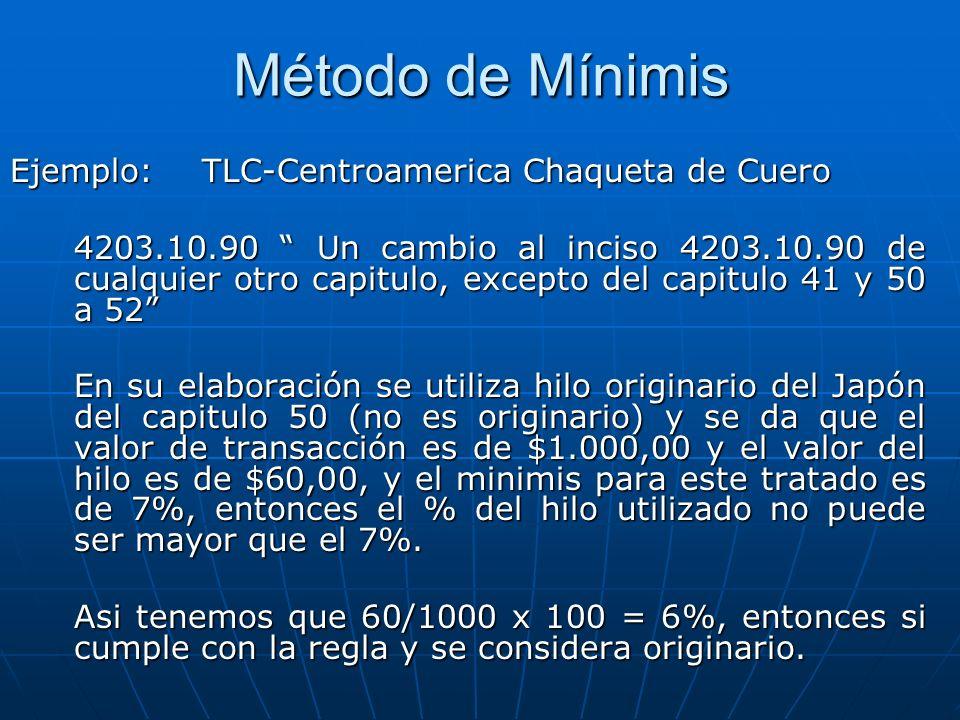 Método de Mínimis Ejemplo: TLC-Centroamerica Chaqueta de Cuero 4203.10.90 Un cambio al inciso 4203.10.90 de cualquier otro capitulo, excepto del capit