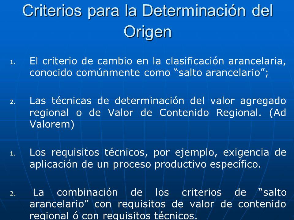 Criterios para la Determinación del Origen 1. 1. El criterio de cambio en la clasificación arancelaria, conocido comúnmente como salto arancelario; 2.