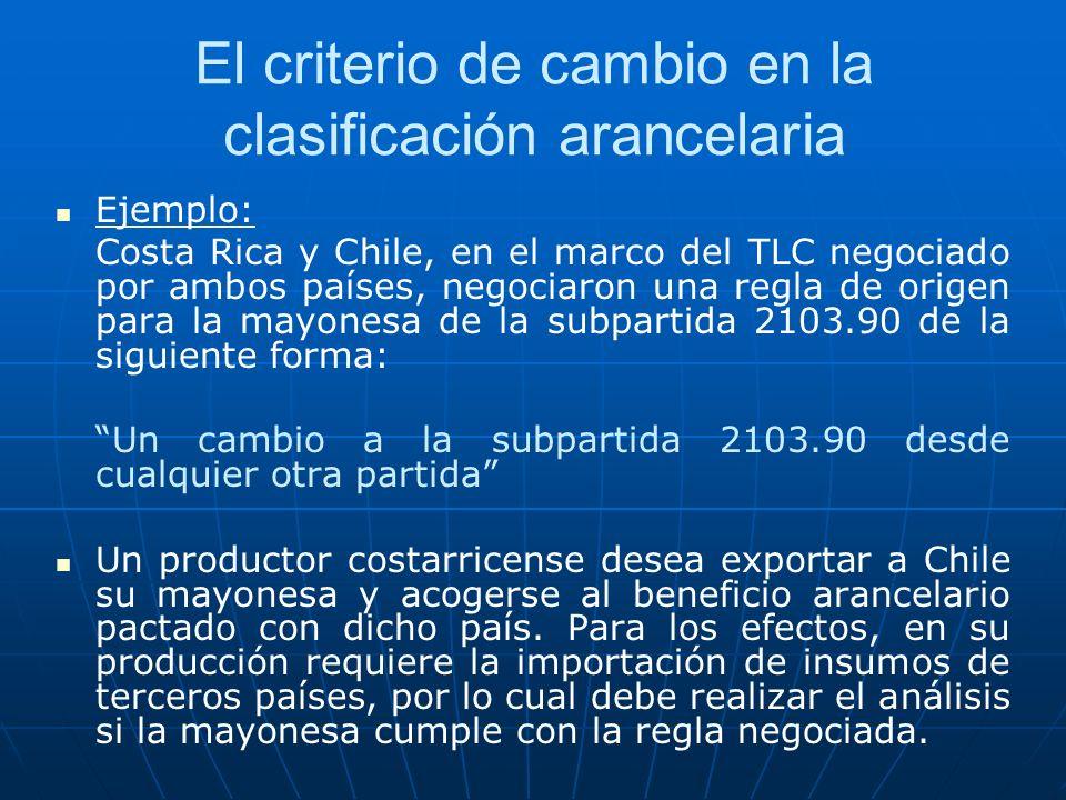 El criterio de cambio en la clasificación arancelaria Ejemplo: Costa Rica y Chile, en el marco del TLC negociado por ambos países, negociaron una regl