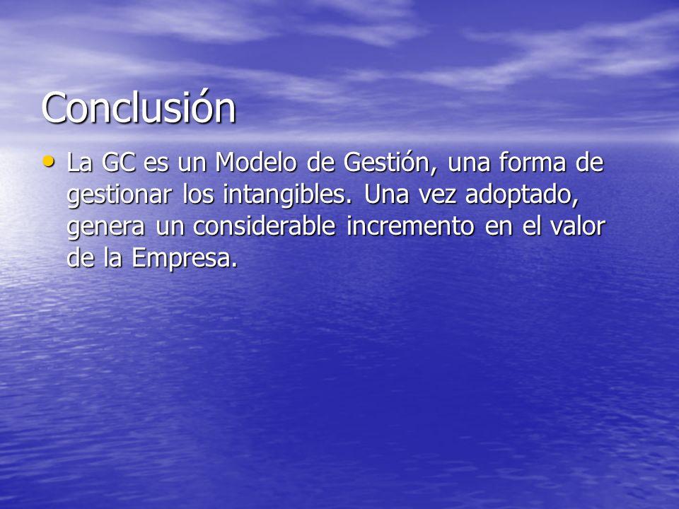 Conclusión La GC es un Modelo de Gestión, una forma de gestionar los intangibles. Una vez adoptado, genera un considerable incremento en el valor de l