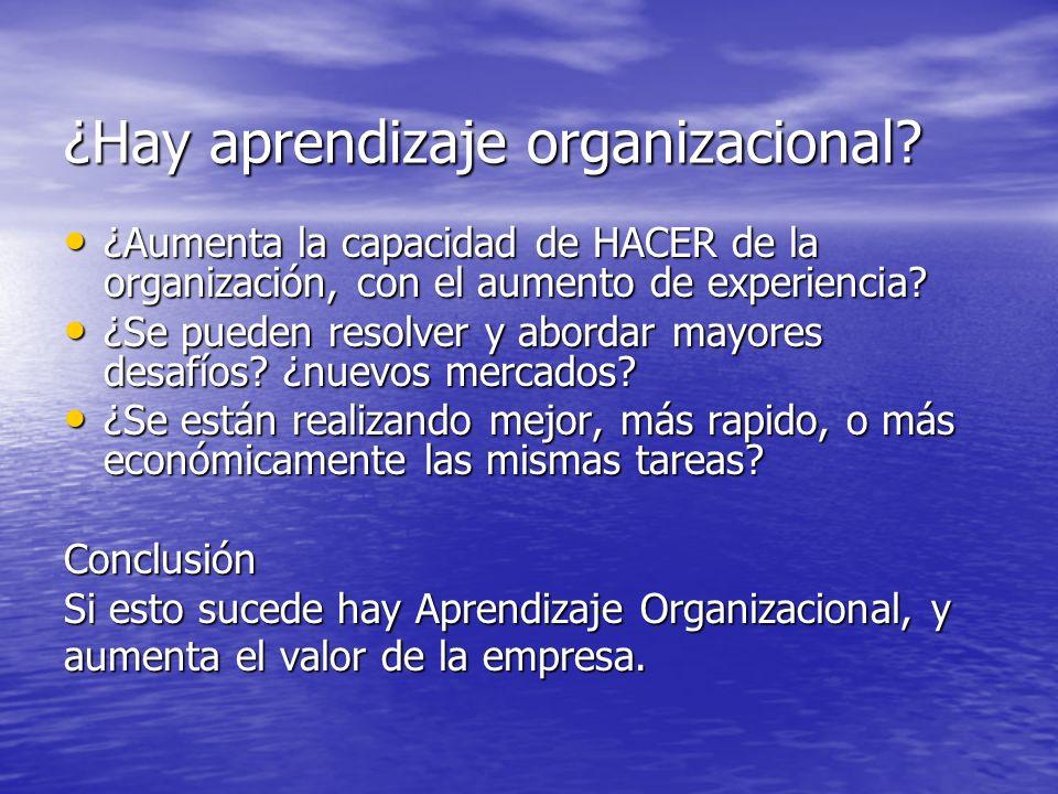 Gestión del Conocimiento (GC) La Gestión del Conocimiento es la gestión de los activos intangibles de la empresa.