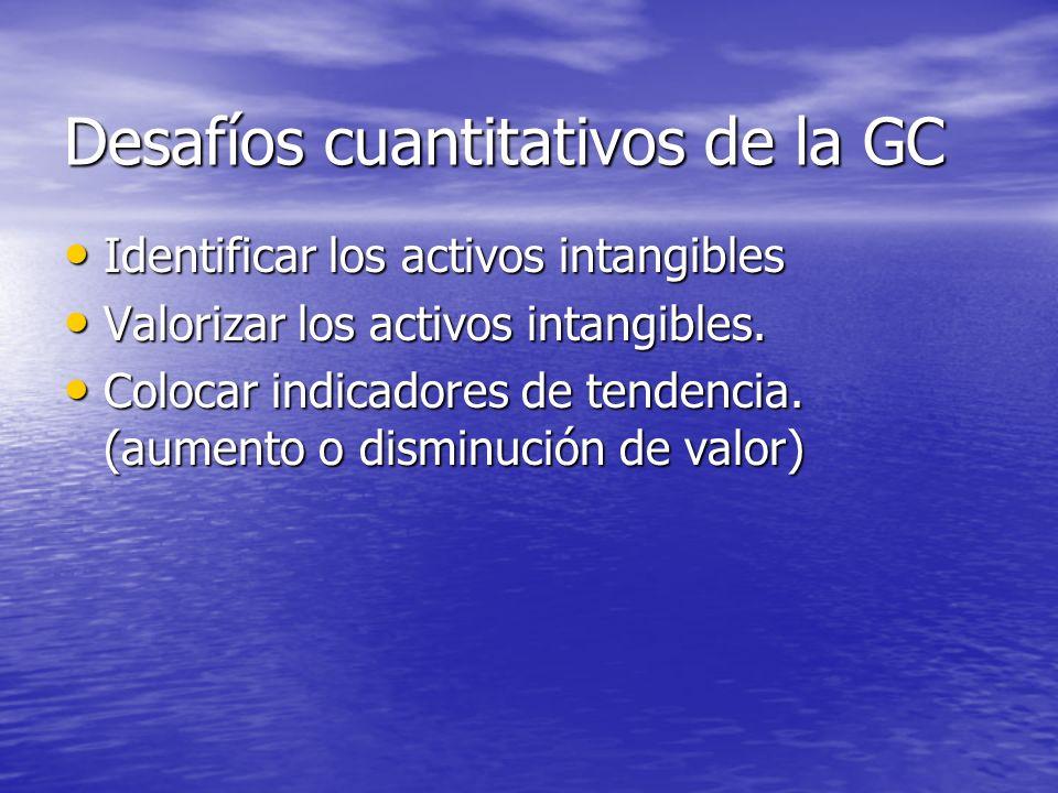Conclusión La GC es un Modelo de Gestión, una forma de gestionar los intangibles.
