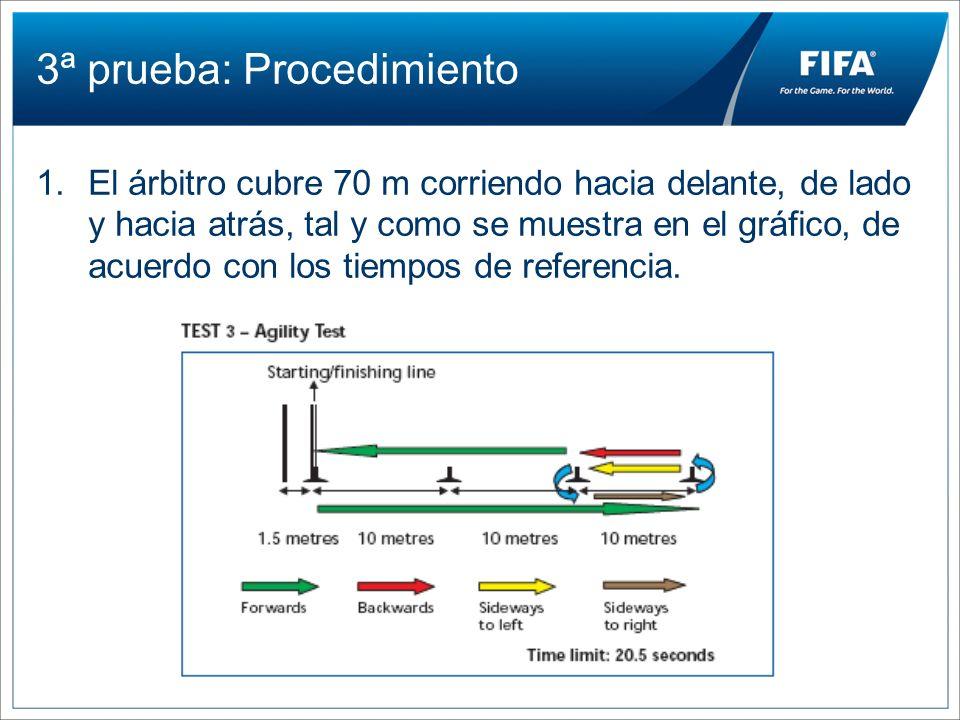 3ª prueba: Procedimiento 1.El árbitro cubre 70 m corriendo hacia delante, de lado y hacia atrás, tal y como se muestra en el gráfico, de acuerdo con l