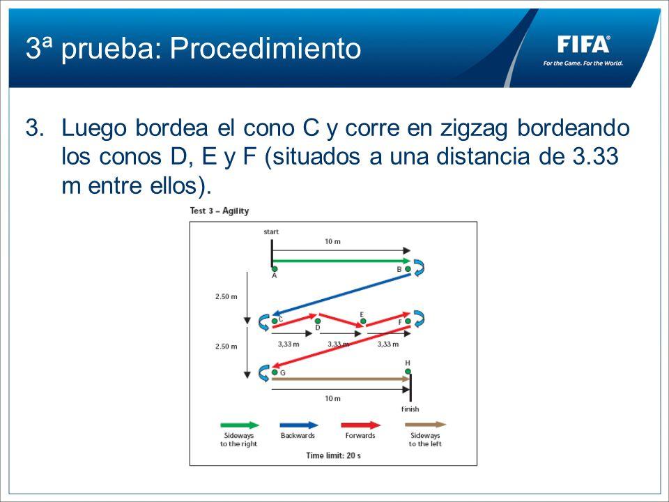 3ª prueba: Procedimiento 3.Luego bordea el cono C y corre en zigzag bordeando los conos D, E y F (situados a una distancia de 3.33 m entre ellos).