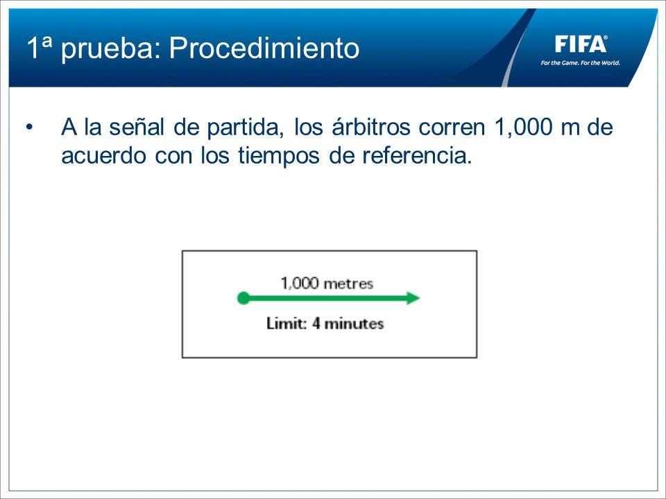 1ª prueba: Procedimiento A la señal de partida, los árbitros corren 1,000 m de acuerdo con los tiempos de referencia.