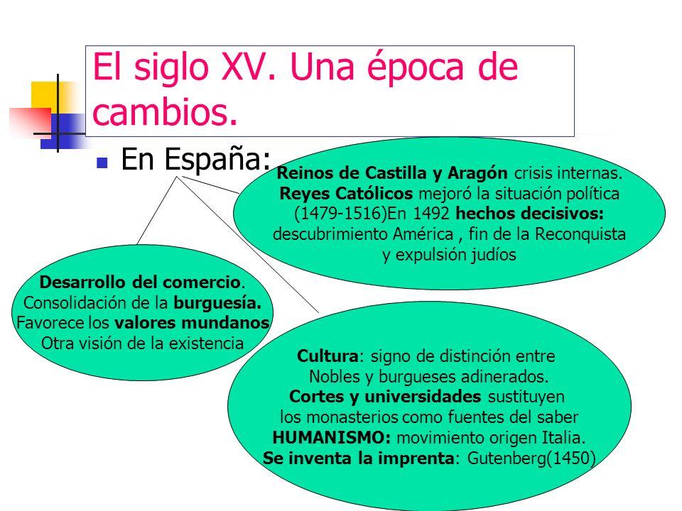 El siglo XV. Una época de cambios. En España: Reinos de Castilla y Aragón crisis internas. Reyes Católicos mejoró la situación política (1479-1516)En
