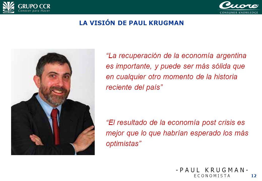 12 LA VISIÓN DE PAUL KRUGMAN La recuperación de la economía argentina es importante, y puede ser más sólida que en cualquier otro momento de la histor