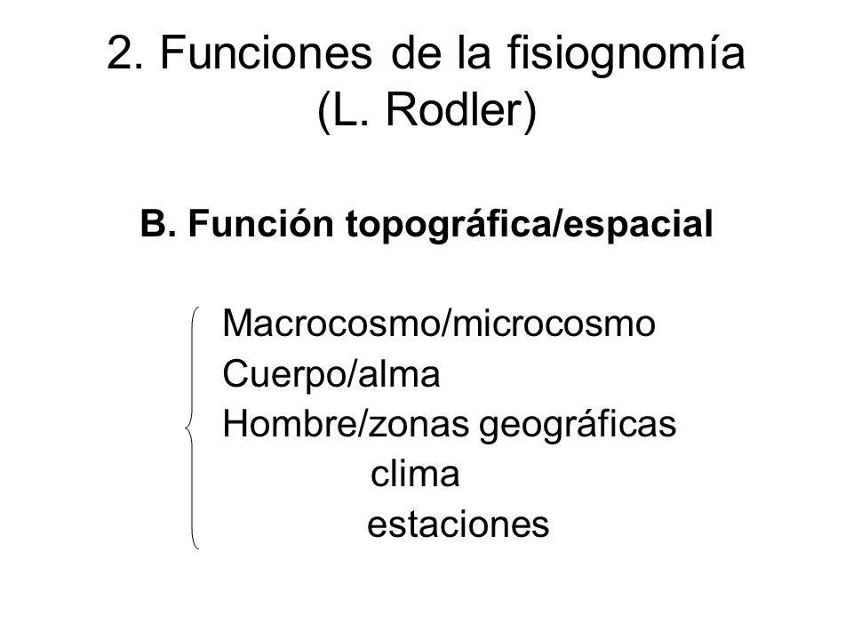 2. Funciones de la fisiognomía (L. Rodler) B. Función topográfica/espacial Macrocosmo/microcosmo Cuerpo/alma Hombre/zonas geográficas clima estaciones