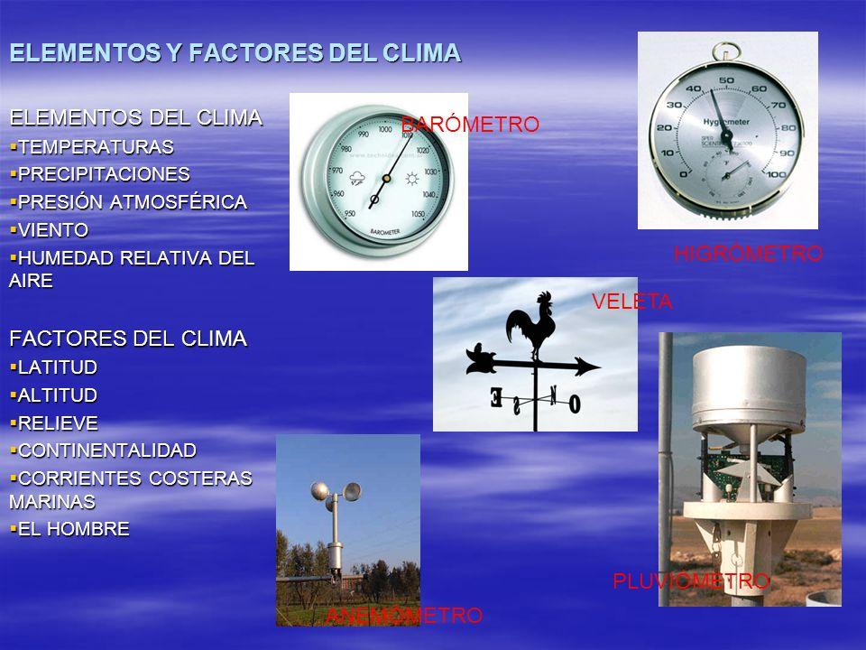 ELEMENTOS Y FACTORES DEL CLIMA ELEMENTOS DEL CLIMA TEMPERATURAS TEMPERATURAS PRECIPITACIONES PRECIPITACIONES PRESIÓN ATMOSFÉRICA PRESIÓN ATMOSFÉRICA V