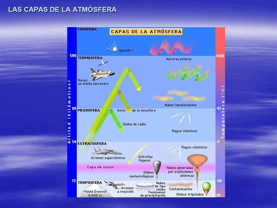 LOS CLIMAS TEMPLADOS CLIMA MEDITERRÁNEO. UBICACIÓN
