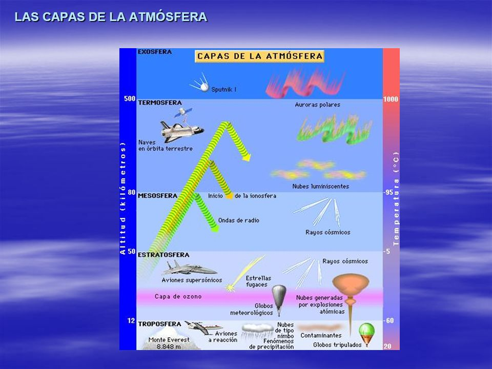 CLIMAS DE ESPAÑA CLIMA MEDITERRÁNEO ÁRIDO