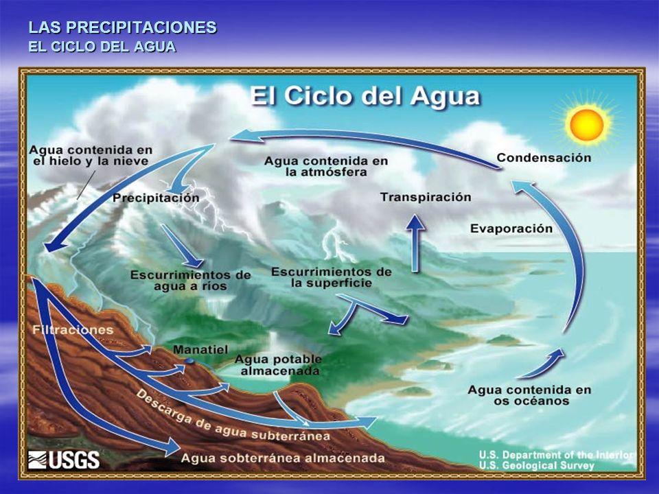 LOS CLIMAS DE MONTAÑA CLIMOGRAMA