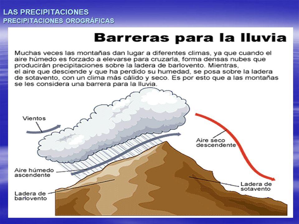 LOS FACTORES DEL CLIMA LA S CORRIENTES COSTERAS