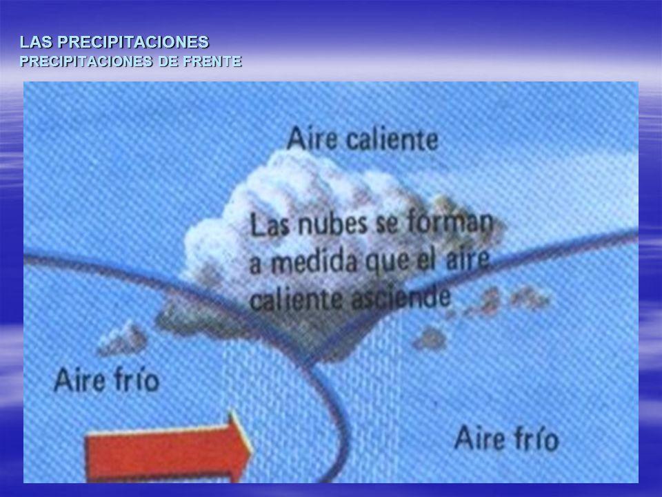 CLIMA CANARIO SUBTROPICAL CLIMOGRAMA