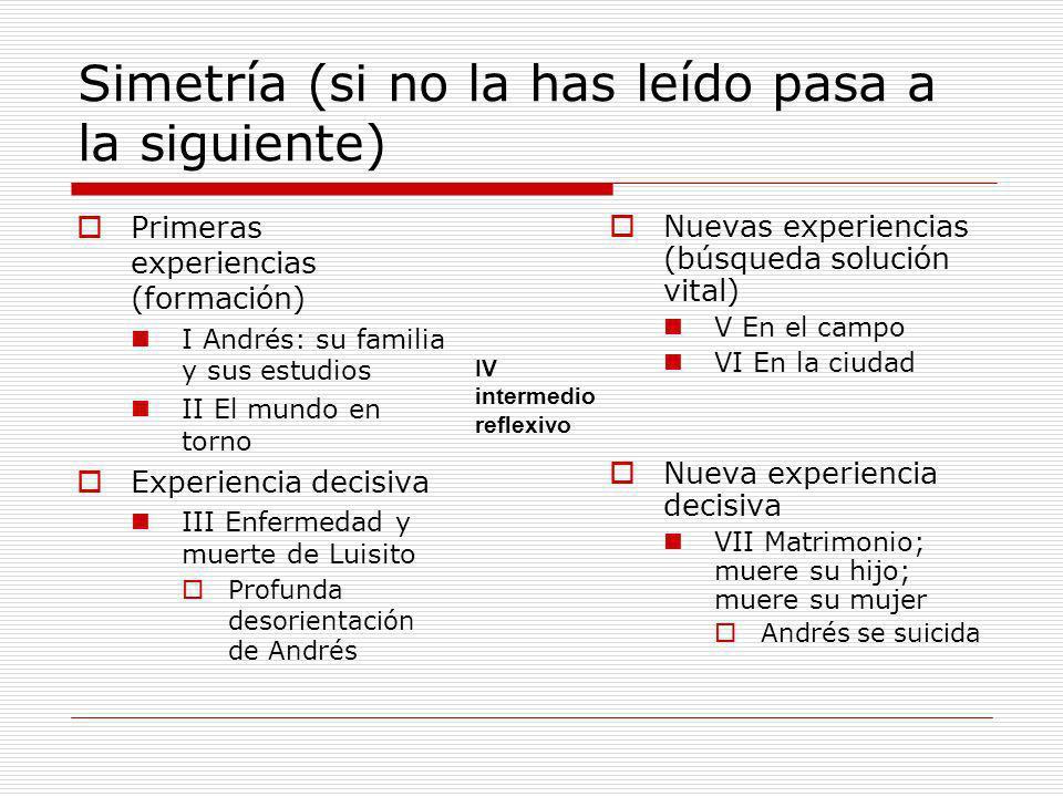Simetría (si no la has leído pasa a la siguiente) Primeras experiencias (formación) I Andrés: su familia y sus estudios II El mundo en torno Experienc