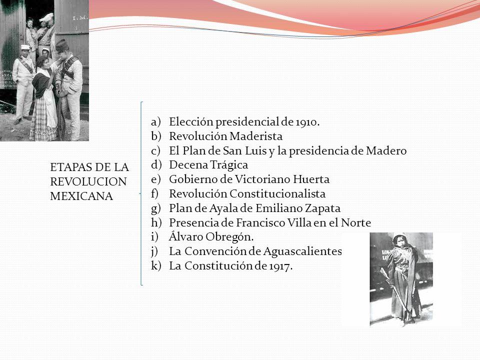 a)Elección presidencial de 1910. b)Revolución Maderista c)El Plan de San Luis y la presidencia de Madero d)Decena Trágica e)Gobierno de Victoriano Hue
