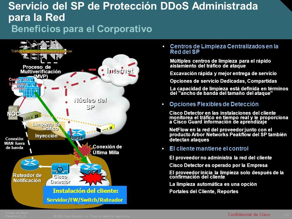 Nº © 2005 Cisco Systems, Inc. Todos los derechos reservados.