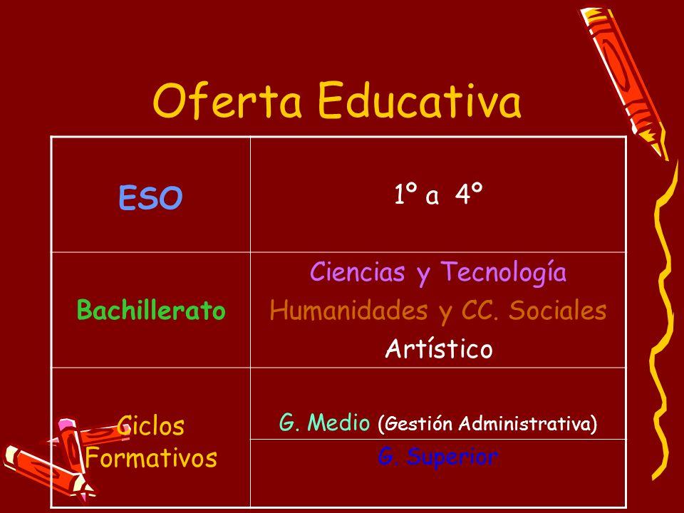 Oferta Educativa ESO 1º a 4º Bachillerato Ciencias y Tecnología Humanidades y CC. Sociales Artístico Ciclos Formativos G. Medio (Gestión Administrativ