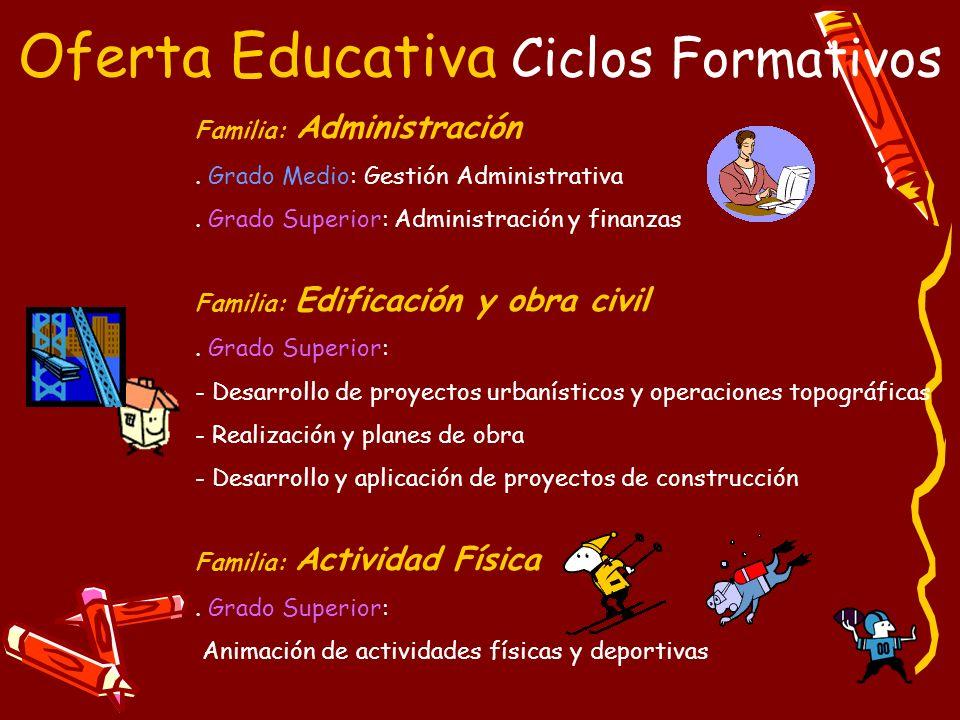 Oferta Educativa Ciclos Formativos ENTRO: Instituto de Educación Secundaria Carmen Laffón ENSEÑANZAS CURSO 2007-2008 Administración y finanzas Desarro