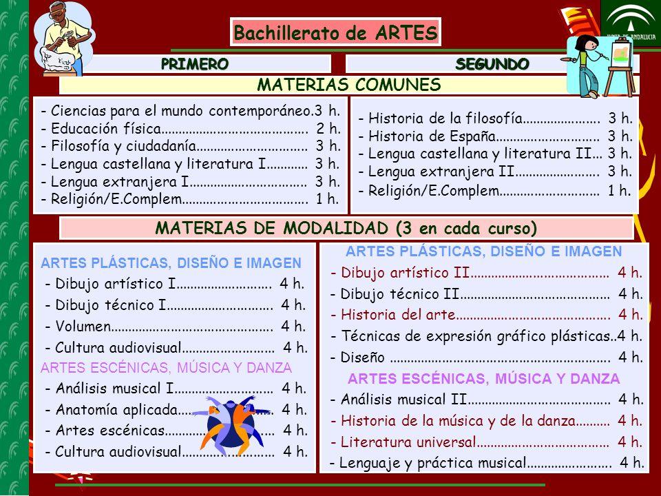 PRIMEROSEGUNDO Bachillerato de ARTES MATERIAS COMUNES - Ciencias para el mundo contemporáneo.3 h. - Educación física..................................