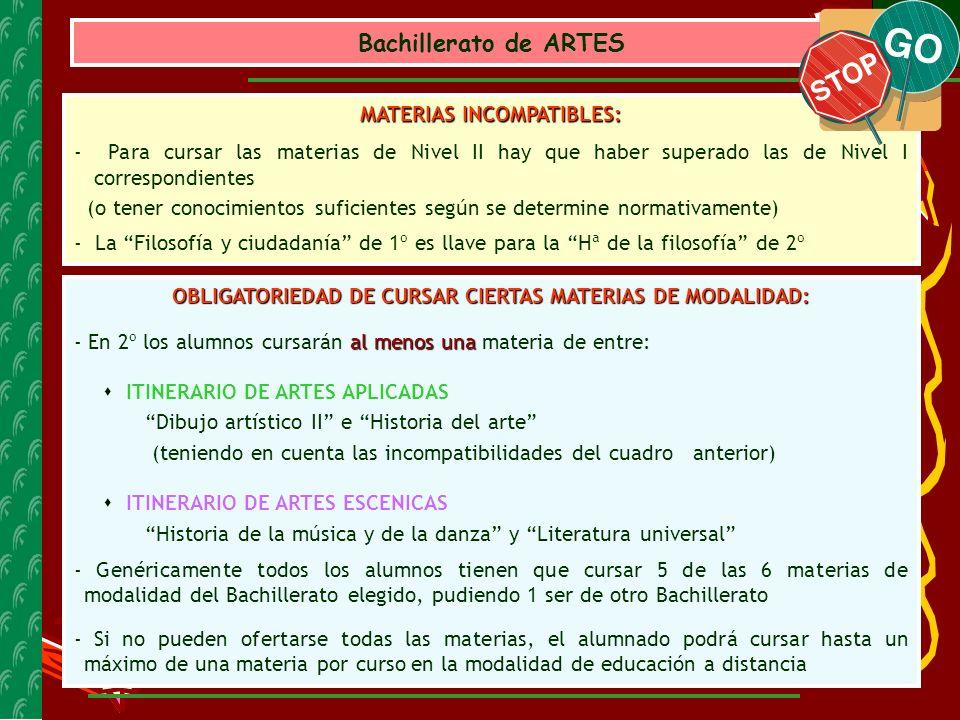 MATERIAS INCOMPATIBLES: - Para cursar las materias de Nivel II hay que haber superado las de Nivel I correspondientes (o tener conocimientos suficient