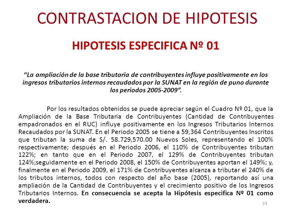 CONTRASTACION DE HIPOTESIS HIPOTESIS ESPECIFICA Nº 01 La ampliación de la base tributaria de contribuyentes influye positivamente en los ingresos tributarios internos recaudados por la SUNAT en la región de puno durante los periodos 2005-2009.