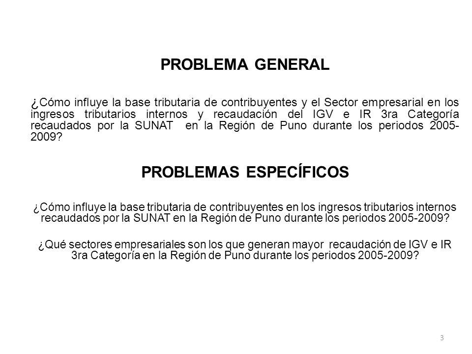PROBLEMA GENERAL ¿ Cómo influye la base tributaria de contribuyentes y el Sector empresarial en los ingresos tributarios internos y recaudación del IGV e IR 3ra Categoría recaudados por la SUNAT en la Región de Puno durante los periodos 2005- 2009.
