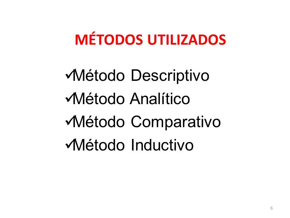 MÉTODOS UTILIZADOS Método Descriptivo Método Analítico Método Comparativo Método Inductivo 6