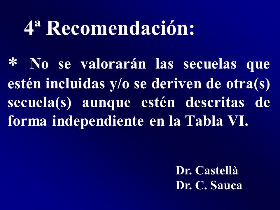 4ª Recomendación: No se valorarán las secuelas que estén incluidas y/o se deriven de otra(s) secuela(s) aunque estén descritas de forma independiente en la Tabla VI.