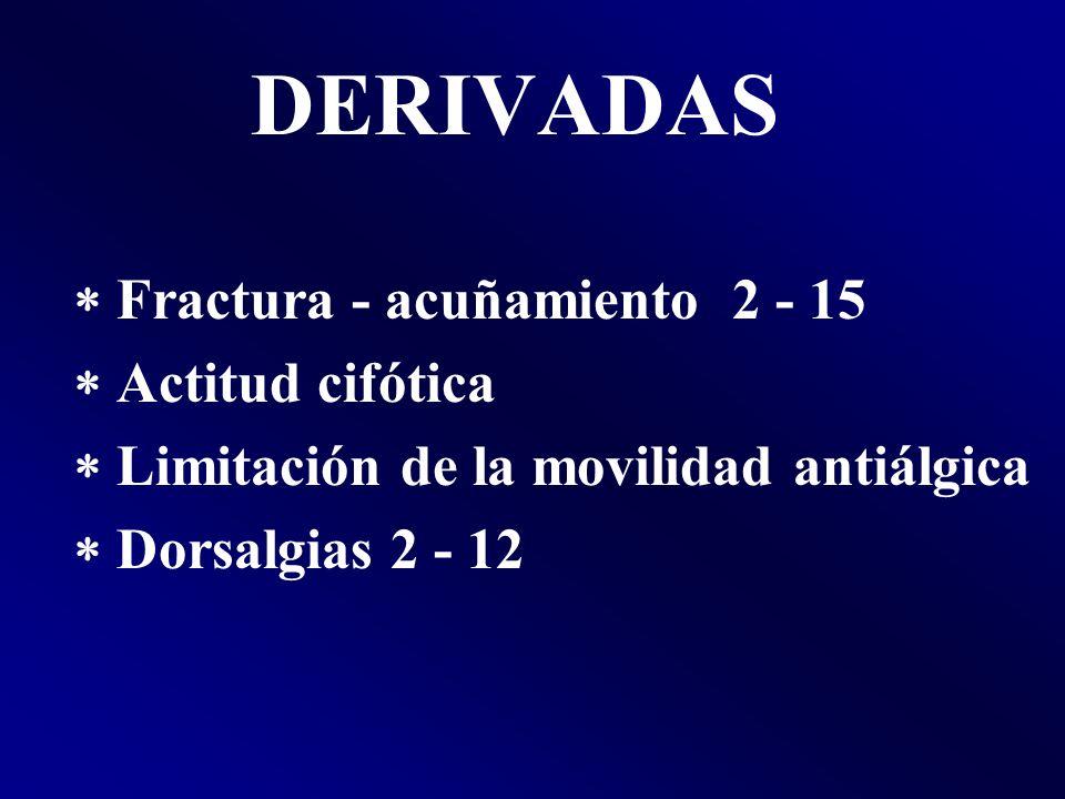 DERIVADAS Fractura - acuñamiento 2 - 15 Actitud cifótica Limitación de la movilidad antiálgica Dorsalgias 2 - 12