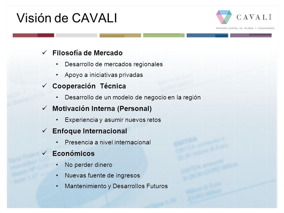 Visión de CAVALI Filosofía de Mercado Desarrollo de mercados regionales Apoyo a iniciativas privadas Cooperación Técnica Desarrollo de un modelo de ne