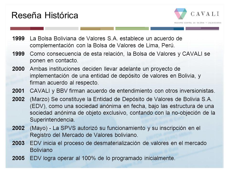 1999La Bolsa Boliviana de Valores S.A. establece un acuerdo de complementación con la Bolsa de Valores de Lima, Perú. 1999Como consecuencia de esta re