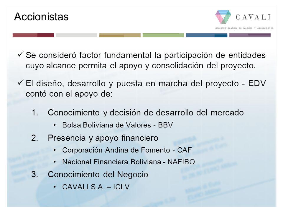 Accionistas Se consideró factor fundamental la participación de entidades cuyo alcance permita el apoyo y consolidación del proyecto. El diseño, desar