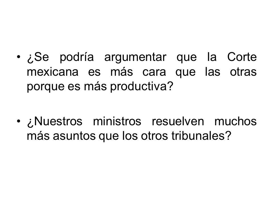 ¿Se podría argumentar que la Corte mexicana es más cara que las otras porque es más productiva? ¿Nuestros ministros resuelven muchos más asuntos que l