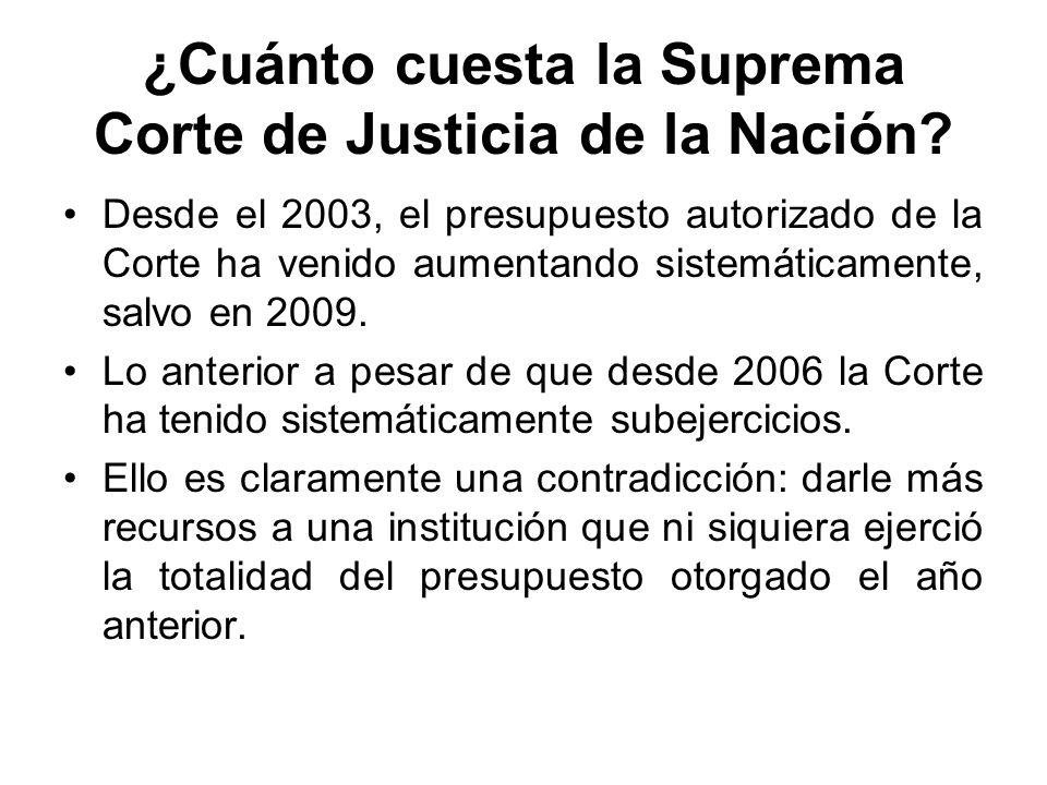 ¿Se podría argumentar que la Corte mexicana es más cara que las otras porque es más productiva.