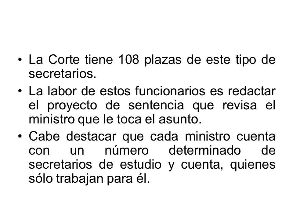 La Corte tiene 108 plazas de este tipo de secretarios. La labor de estos funcionarios es redactar el proyecto de sentencia que revisa el ministro que