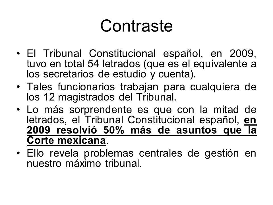 Contraste El Tribunal Constitucional español, en 2009, tuvo en total 54 letrados (que es el equivalente a los secretarios de estudio y cuenta). Tales