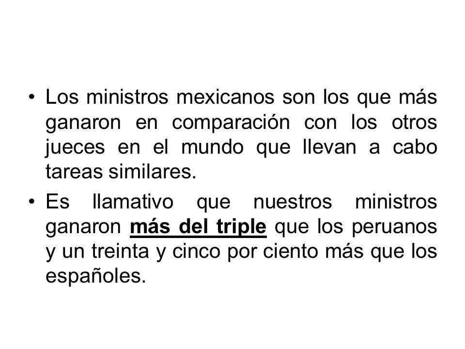 Los ministros mexicanos son los que más ganaron en comparación con los otros jueces en el mundo que llevan a cabo tareas similares. Es llamativo que n