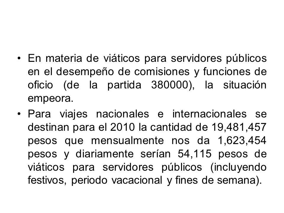 En materia de viáticos para servidores públicos en el desempeño de comisiones y funciones de oficio (de la partida 380000), la situación empeora. Para