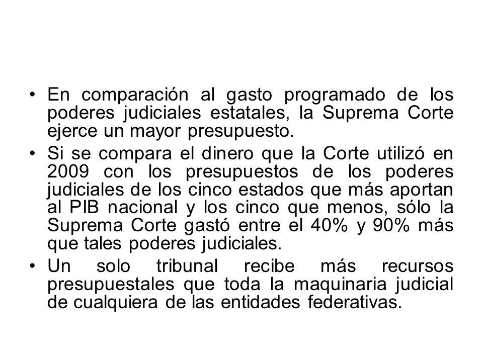 El número de asuntos resueltos al año en México es menor que en otros países.