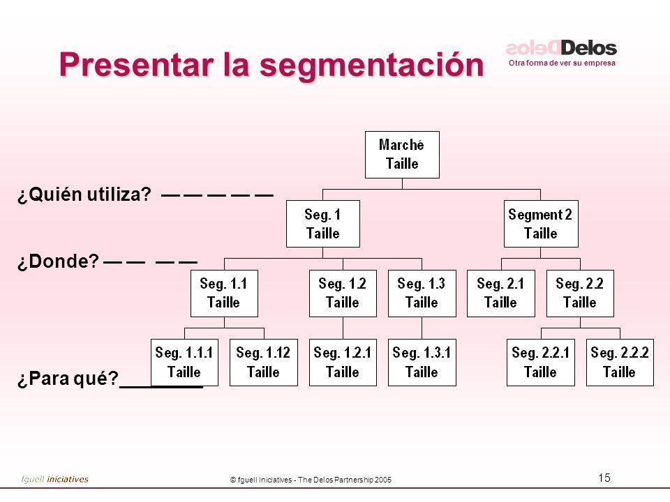 Otra forma de ver su empresa © fguell iniciatives - The Delos Partnership 2005 14 Segmentación de mercado Objetivo de la segmentación: –Identificar el