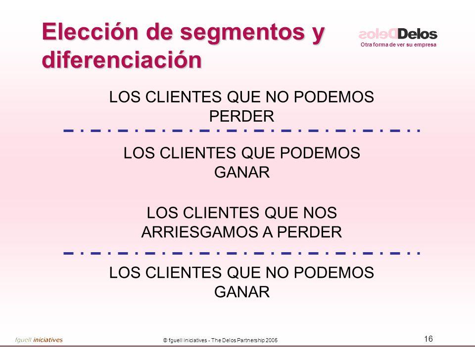 Otra forma de ver su empresa © fguell iniciatives - The Delos Partnership 2005 15 Presentar la segmentación ¿Quién utiliza? ¿Donde? ¿Para qué?________